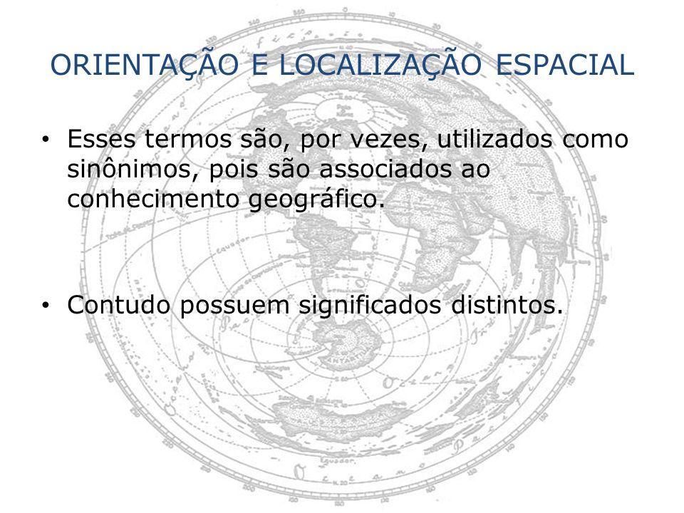 ORIENTAÇÃO E LOCALIZAÇÃO ESPACIAL