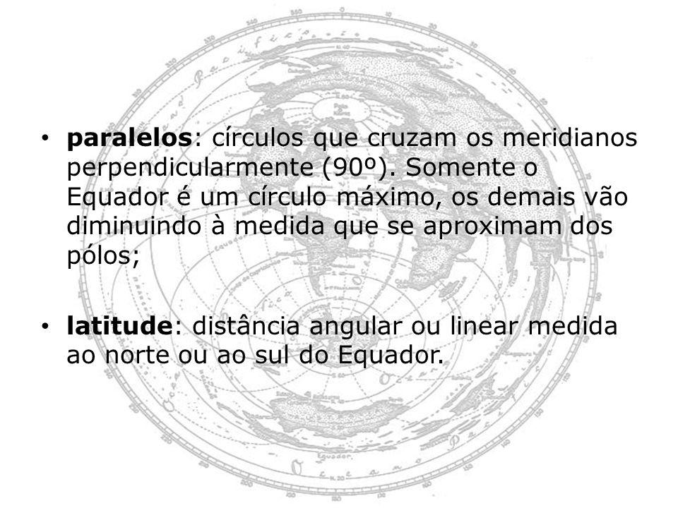 paralelos: círculos que cruzam os meridianos perpendicularmente (90º)