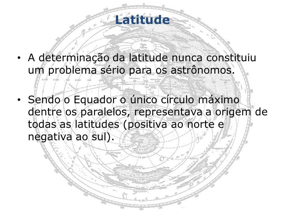 Latitude A determinação da latitude nunca constituiu um problema sério para os astrônomos.