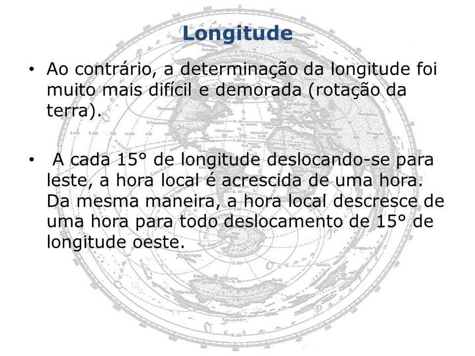 Longitude Ao contrário, a determinação da longitude foi muito mais difícil e demorada (rotação da terra).