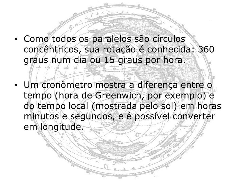 Como todos os paralelos são círculos concêntricos, sua rotação é conhecida: 360 graus num dia ou 15 graus por hora.