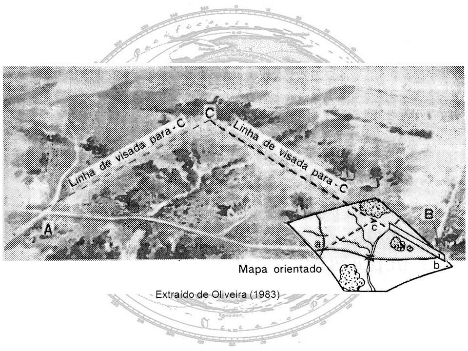 Extraído de Oliveira (1983)