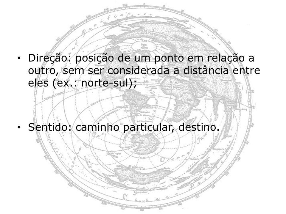Direção: posição de um ponto em relação a outro, sem ser considerada a distância entre eles (ex.: norte-sul);