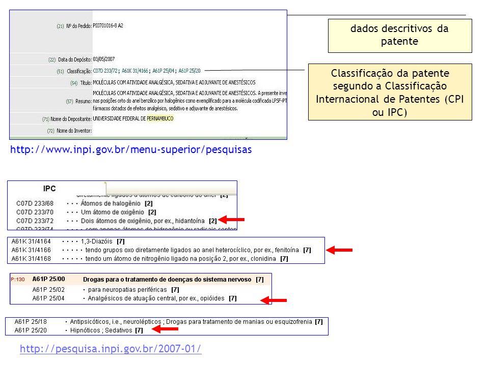 dados descritivos da patente