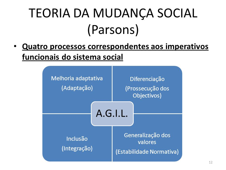 TEORIA DA MUDANÇA SOCIAL (Parsons)