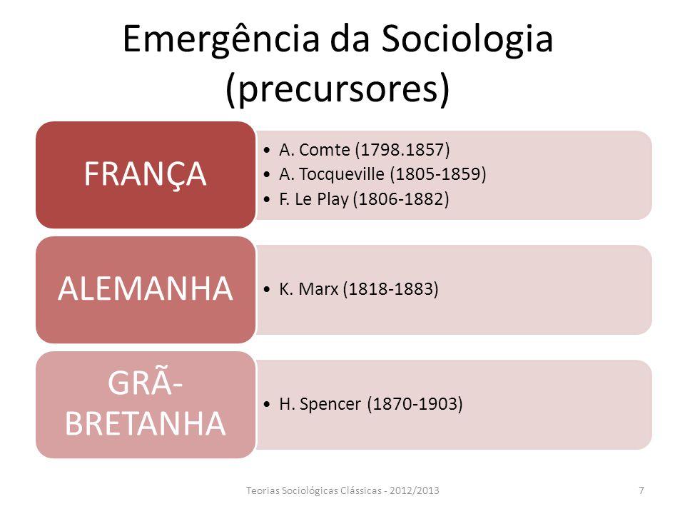 Emergência da Sociologia (precursores)
