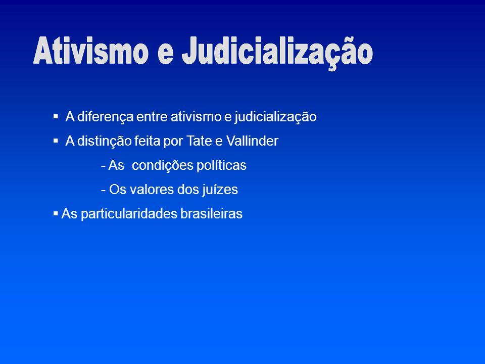 Ativismo e Judicialização