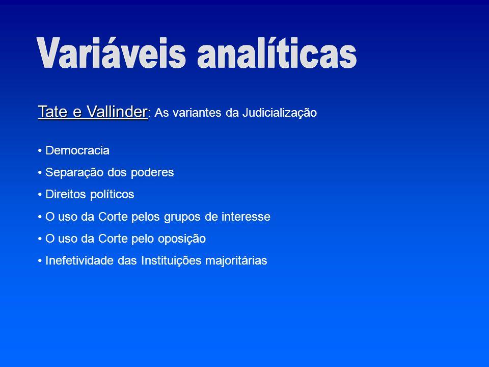 Variáveis analíticas Tate e Vallinder: As variantes da Judicialização