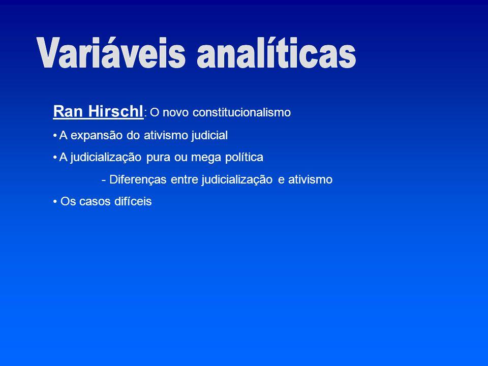 Variáveis analíticas Ran Hirschl: O novo constitucionalismo