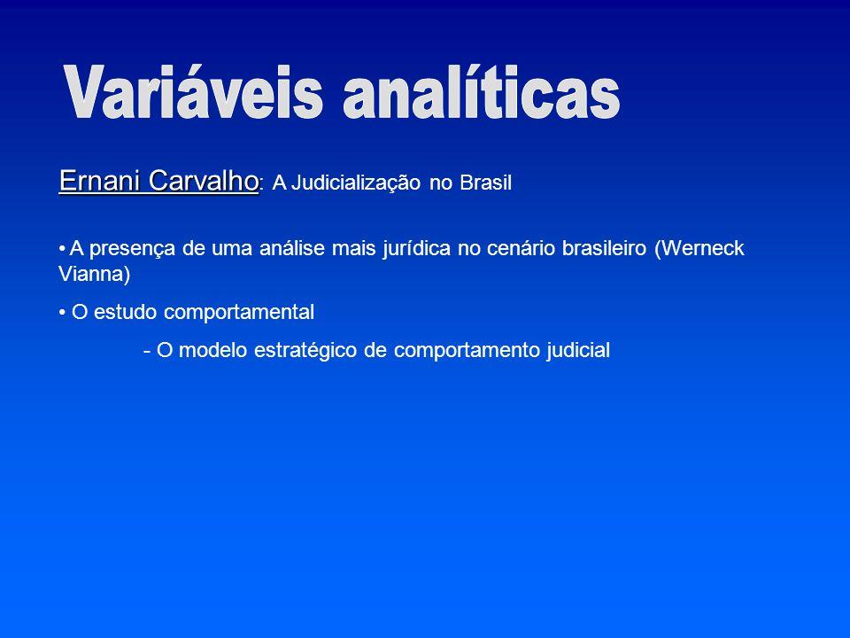 Variáveis analíticas Ernani Carvalho: A Judicialização no Brasil