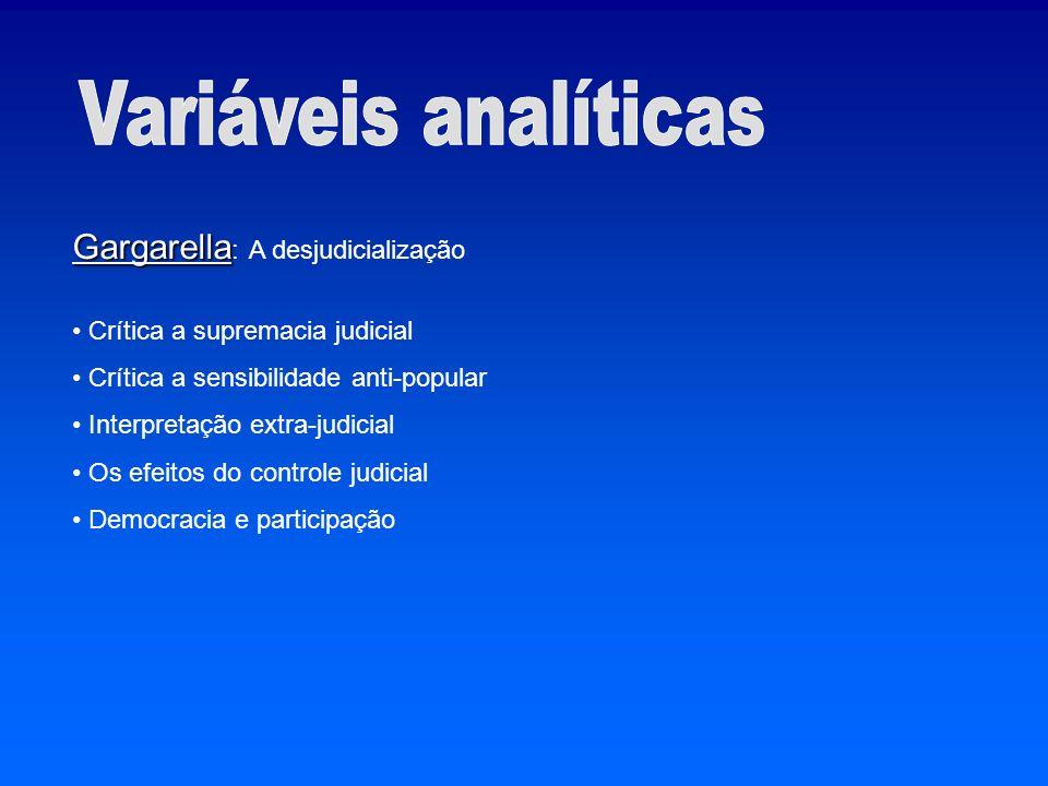 Variáveis analíticas Gargarella: A desjudicialização