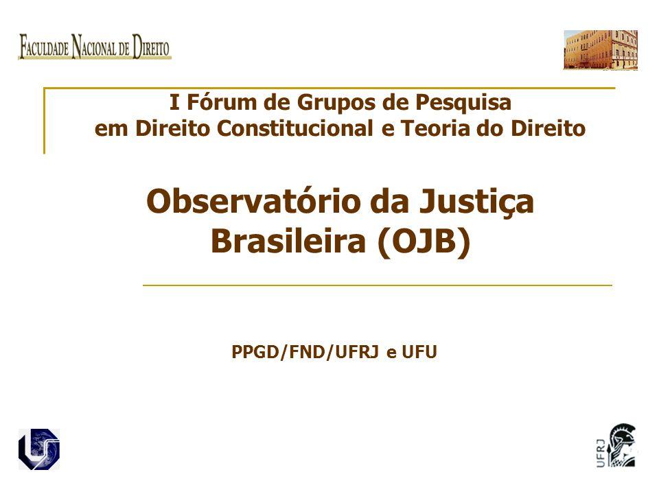 I Fórum de Grupos de Pesquisa em Direito Constitucional e Teoria do Direito Observatório da Justiça Brasileira (OJB)
