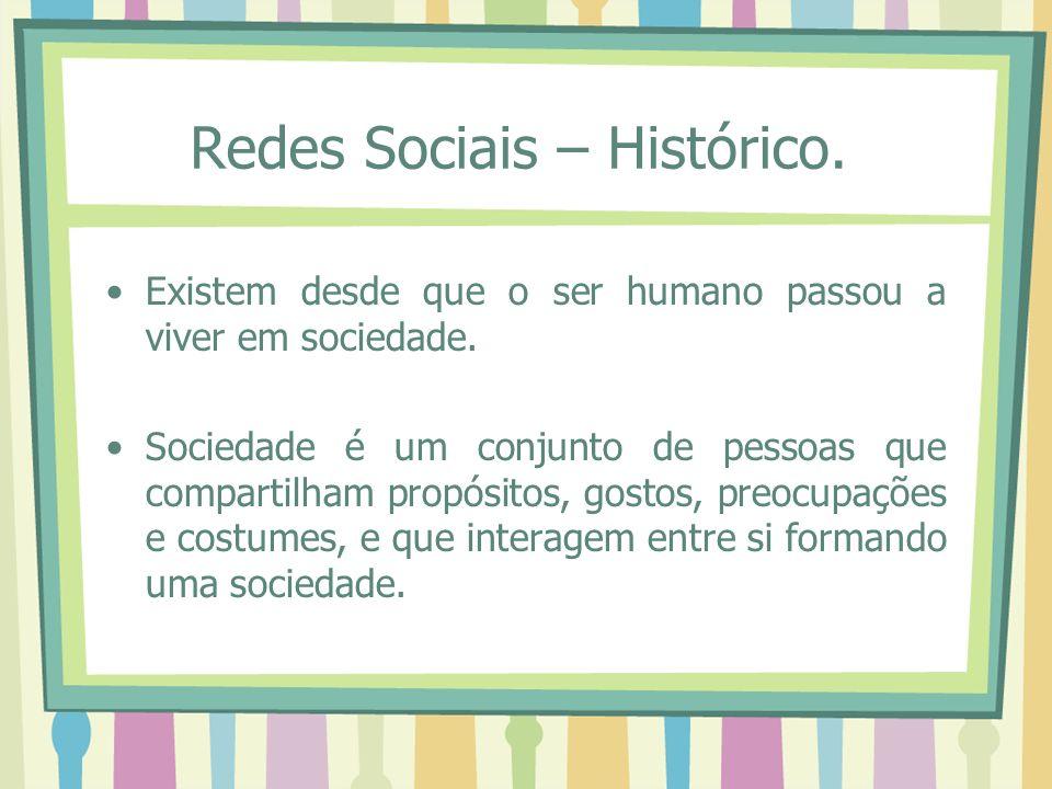 Redes Sociais – Histórico.