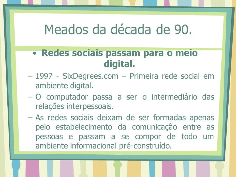 Redes sociais passam para o meio digital.