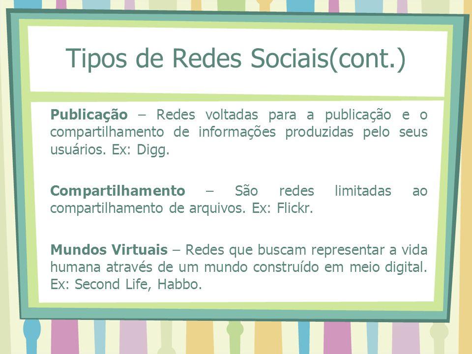 Tipos de Redes Sociais(cont.)