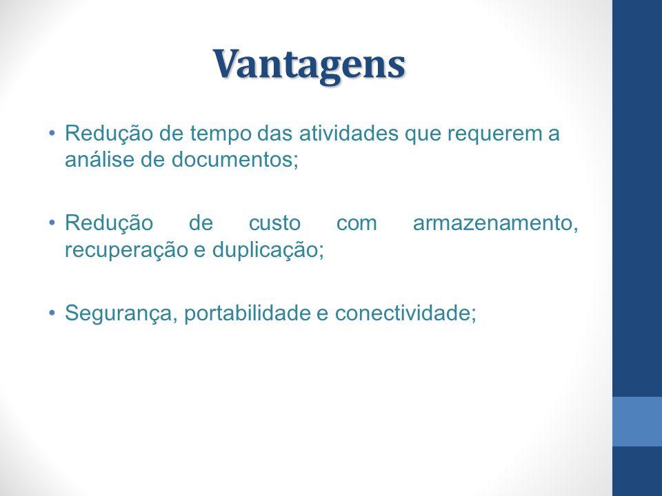 VantagensRedução de tempo das atividades que requerem a análise de documentos; Redução de custo com armazenamento, recuperação e duplicação;