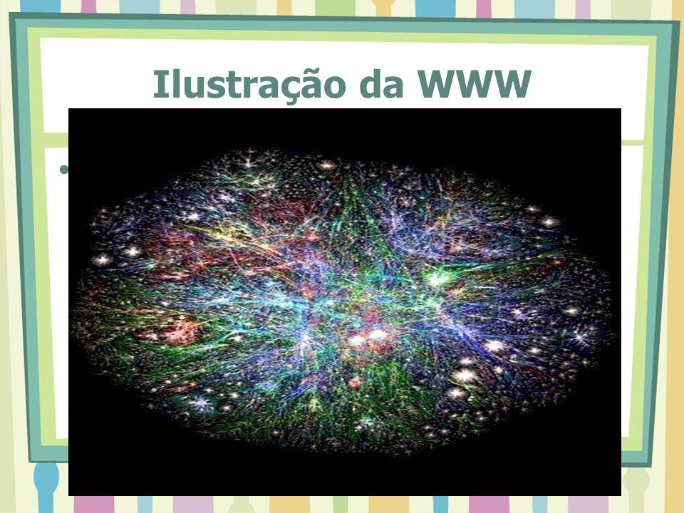 Ilustração da WWW