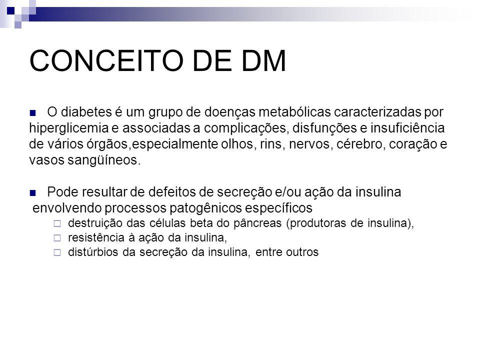 CONCEITO DE DM O diabetes é um grupo de doenças metabólicas caracterizadas por.