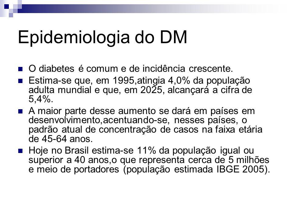 Epidemiologia do DM O diabetes é comum e de incidência crescente.