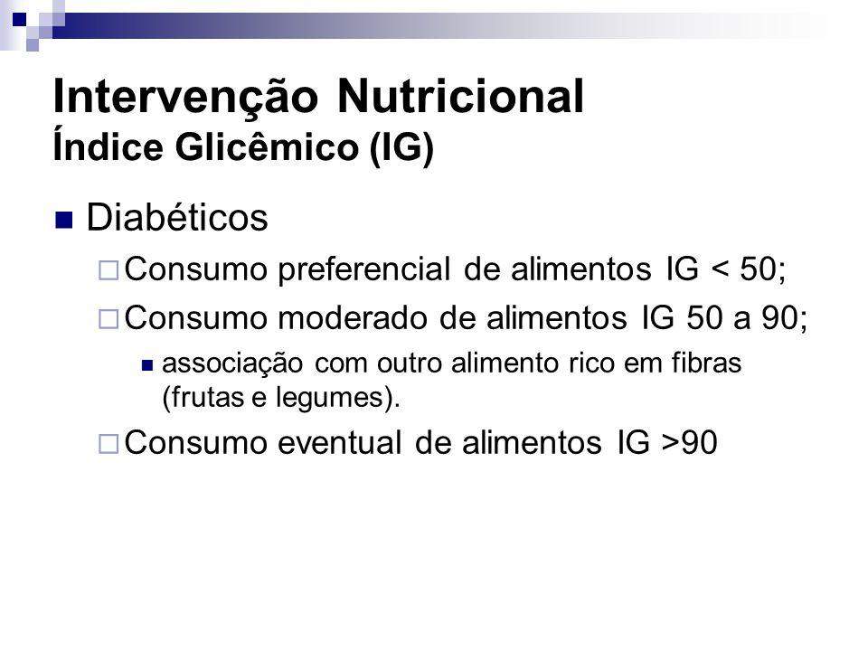 Intervenção Nutricional Índice Glicêmico (IG)