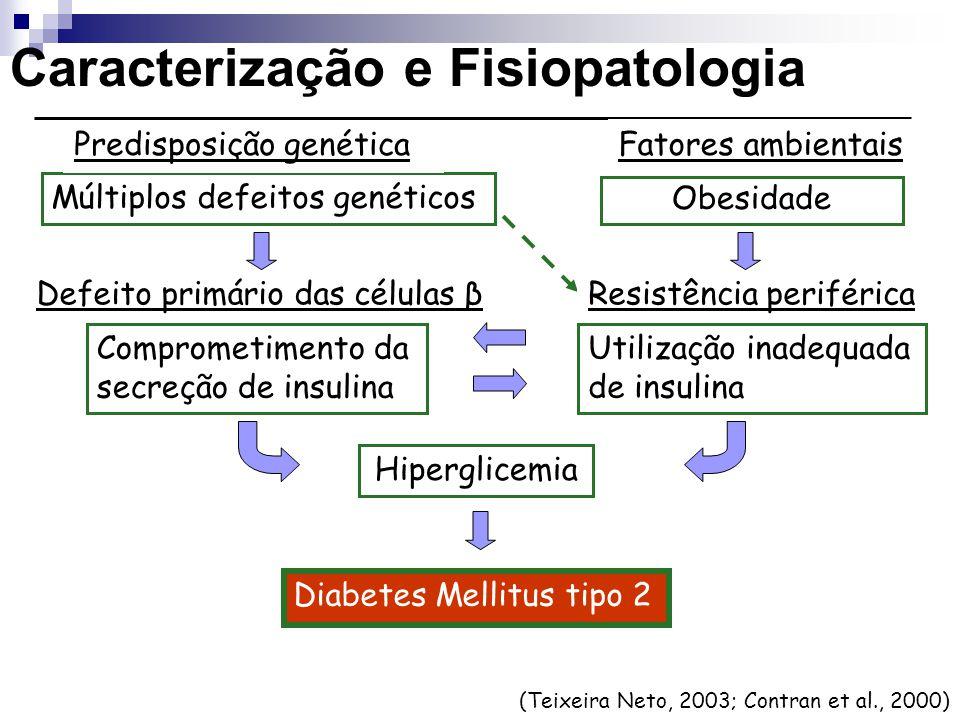 Caracterização e Fisiopatologia