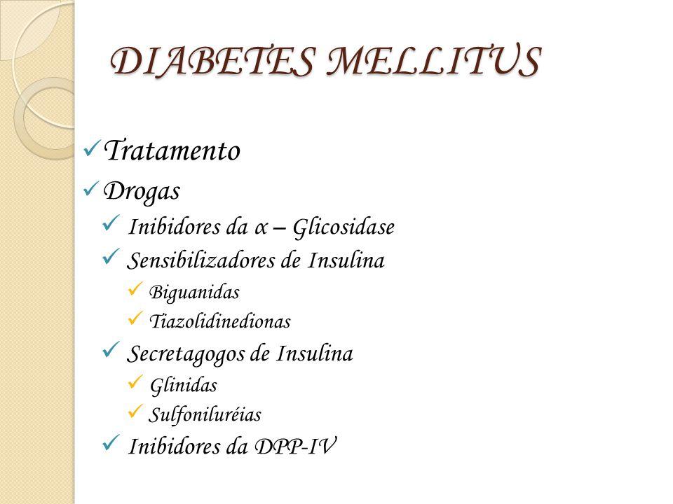 DIABETES MELLITUS Tratamento Drogas Inibidores da α – Glicosidase