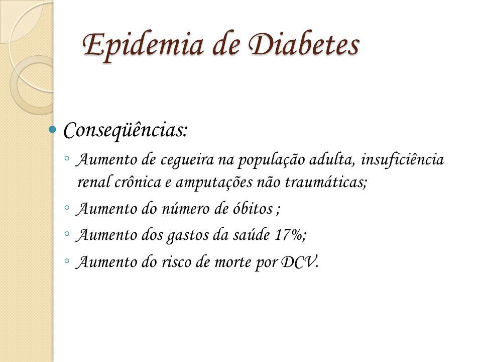 Epidemia de Diabetes Conseqüências: