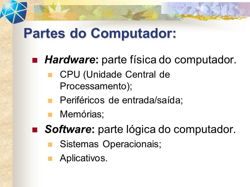 Partes do Computador: Hardware: parte física do computador.