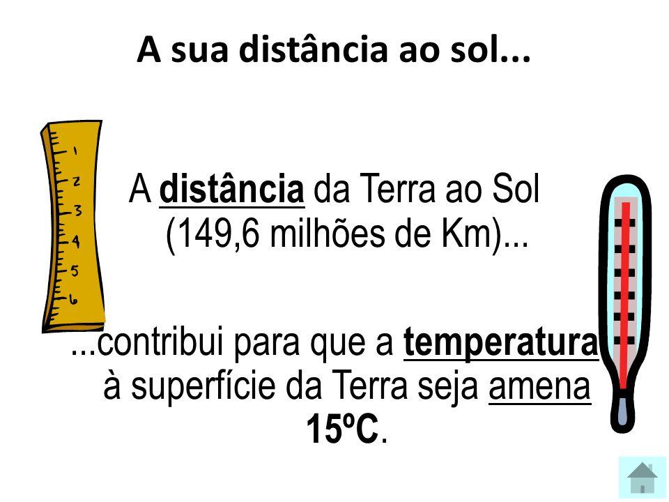 A distância da Terra ao Sol (149,6 milhões de Km)...
