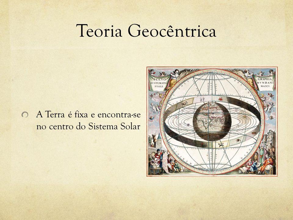 Teoria Geocêntrica A Terra é fixa e encontra-se no centro do Sistema Solar
