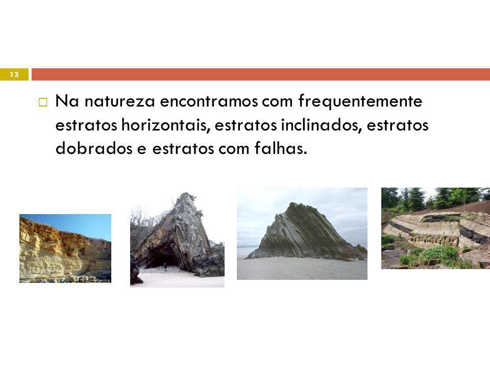 Na natureza encontramos com frequentemente estratos horizontais, estratos inclinados, estratos dobrados e estratos com falhas.