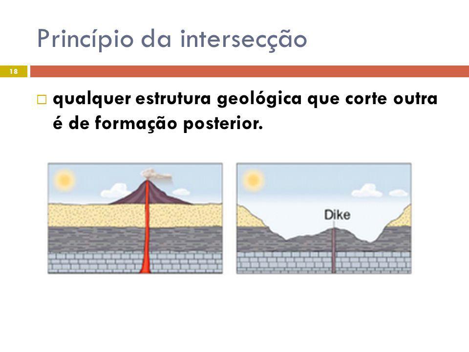 Princípio da intersecção