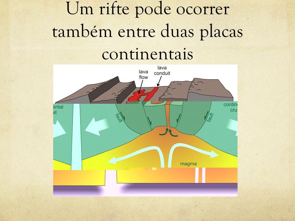 Um rifte pode ocorrer também entre duas placas continentais
