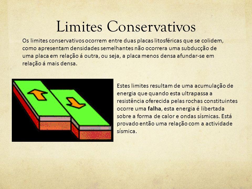 Limites Conservativos