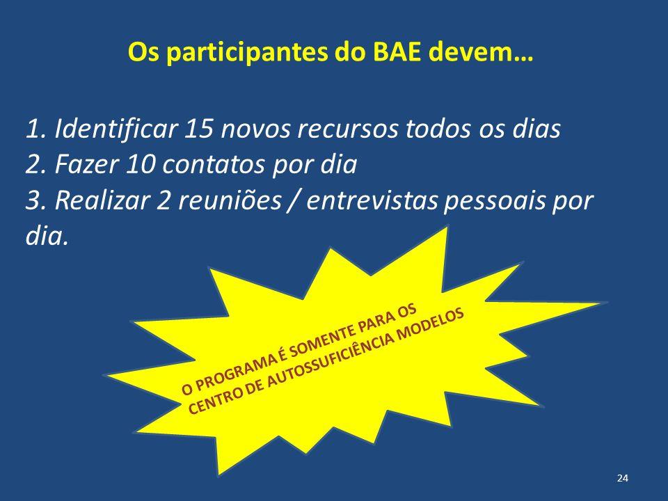 Os participantes do BAE devem…