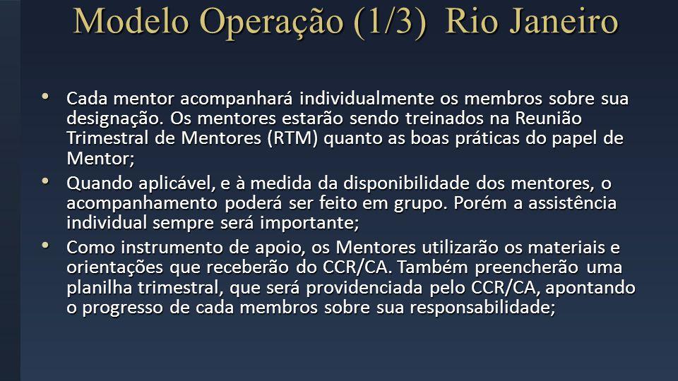Modelo Operação (1/3) Rio Janeiro