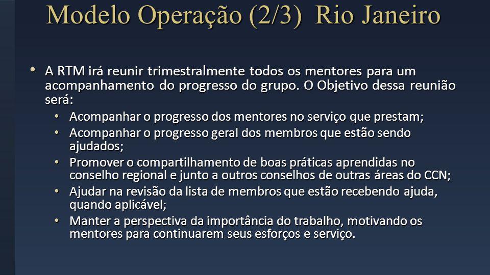 Modelo Operação (2/3) Rio Janeiro