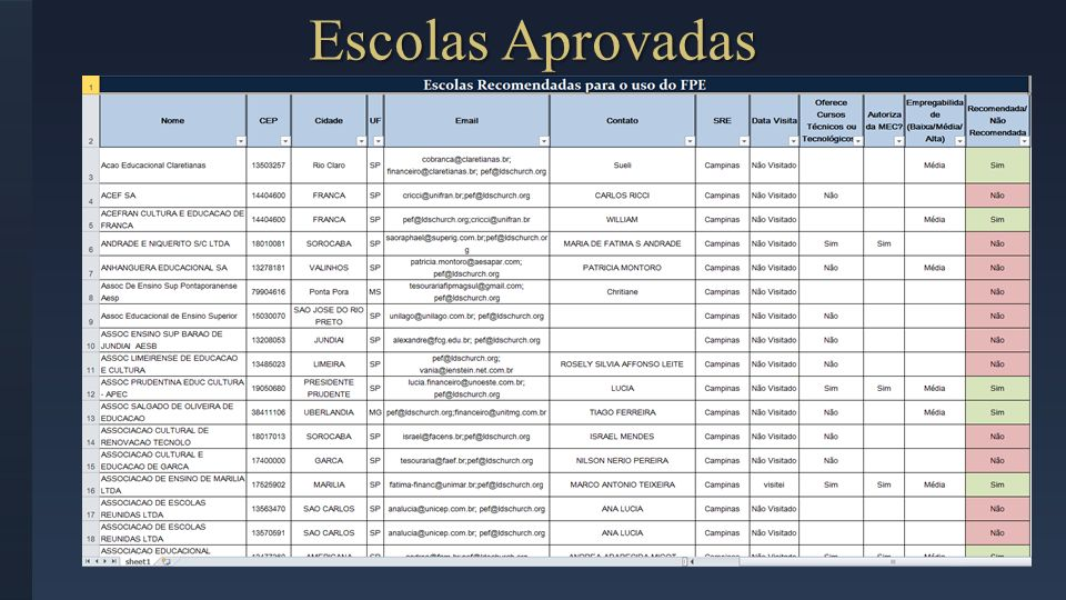 Escolas Aprovadas