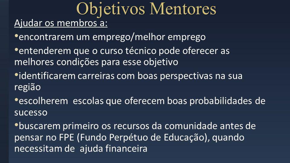 Objetivos Mentores Ajudar os membros a: