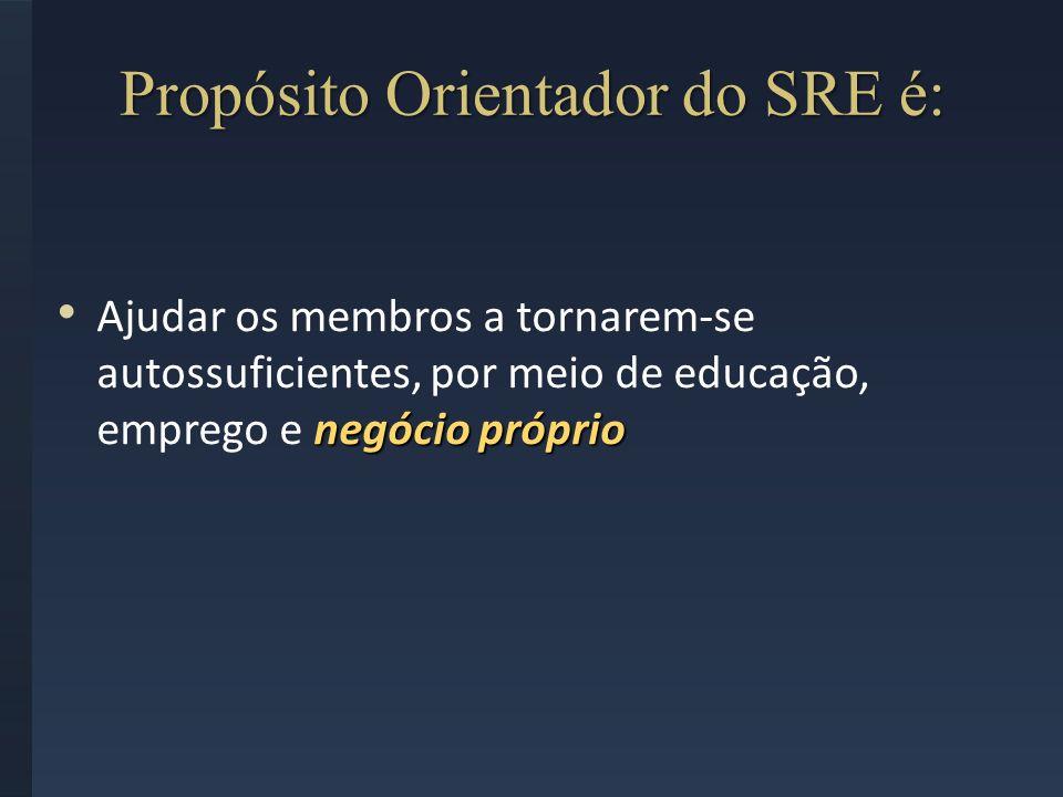 Propósito Orientador do SRE é: