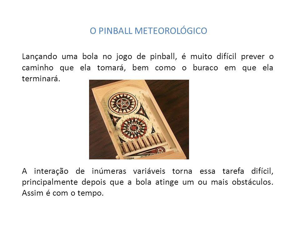 O PINBALL METEOROLÓGICO