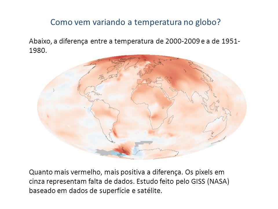 Como vem variando a temperatura no globo