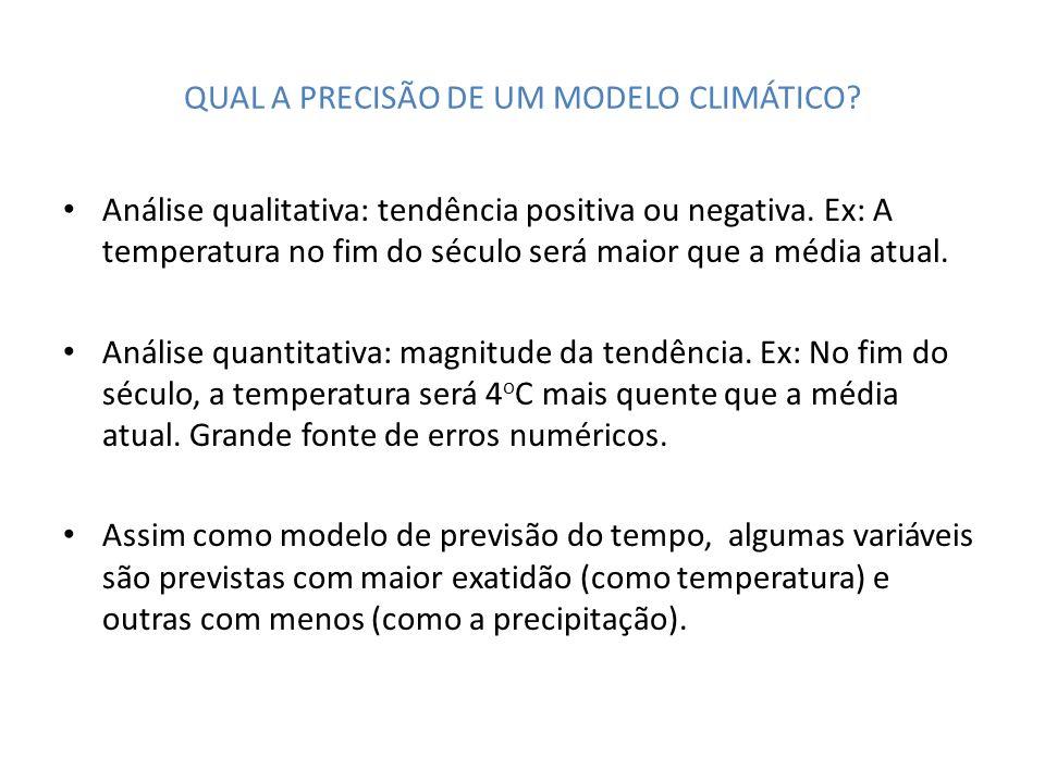 QUAL A PRECISÃO DE UM MODELO CLIMÁTICO