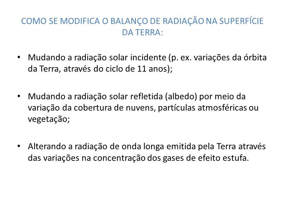 COMO SE MODIFICA O BALANÇO DE RADIAÇÃO NA SUPERFÍCIE DA TERRA: