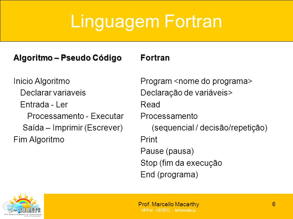 Linguagem Fortran Algoritmo – Pseudo Código Inicio Algoritmo