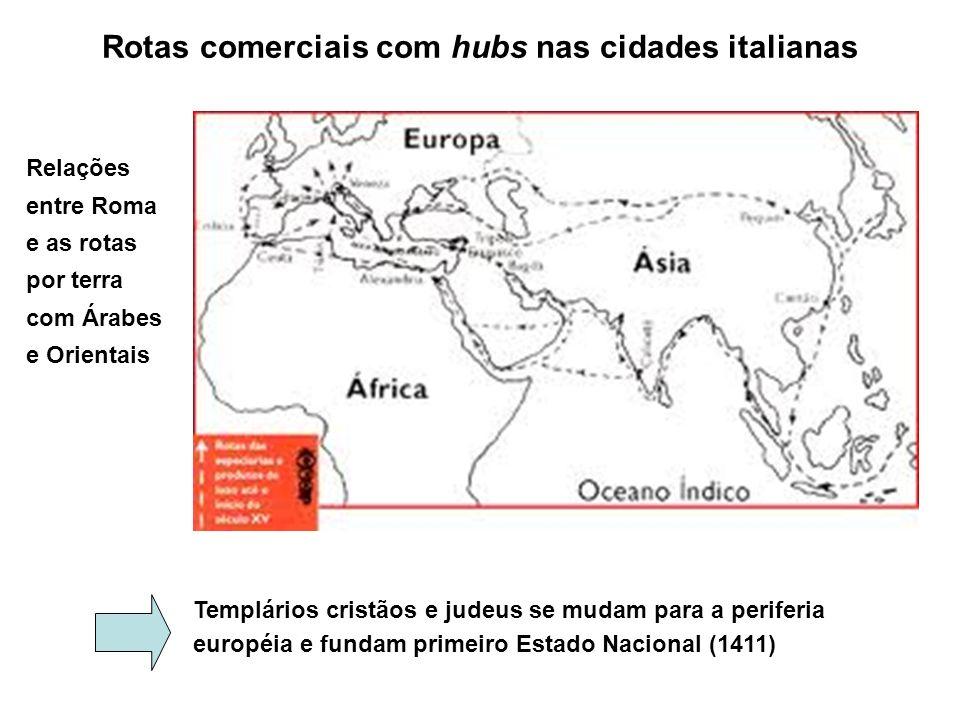 Rotas comerciais com hubs nas cidades italianas