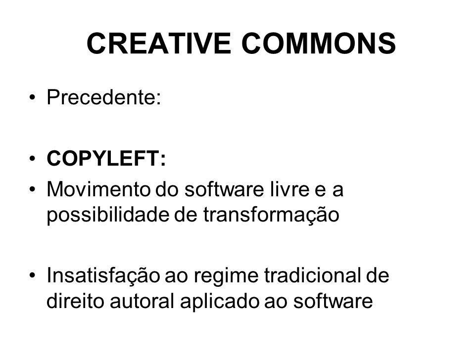CREATIVE COMMONS Precedente: COPYLEFT: