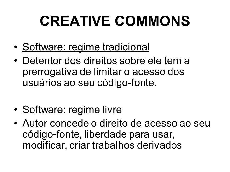 CREATIVE COMMONS Software: regime tradicional