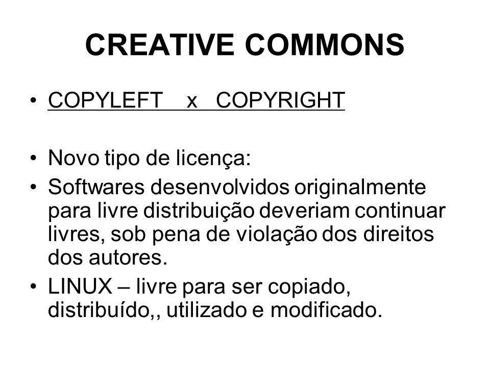 CREATIVE COMMONS COPYLEFT x COPYRIGHT Novo tipo de licença: