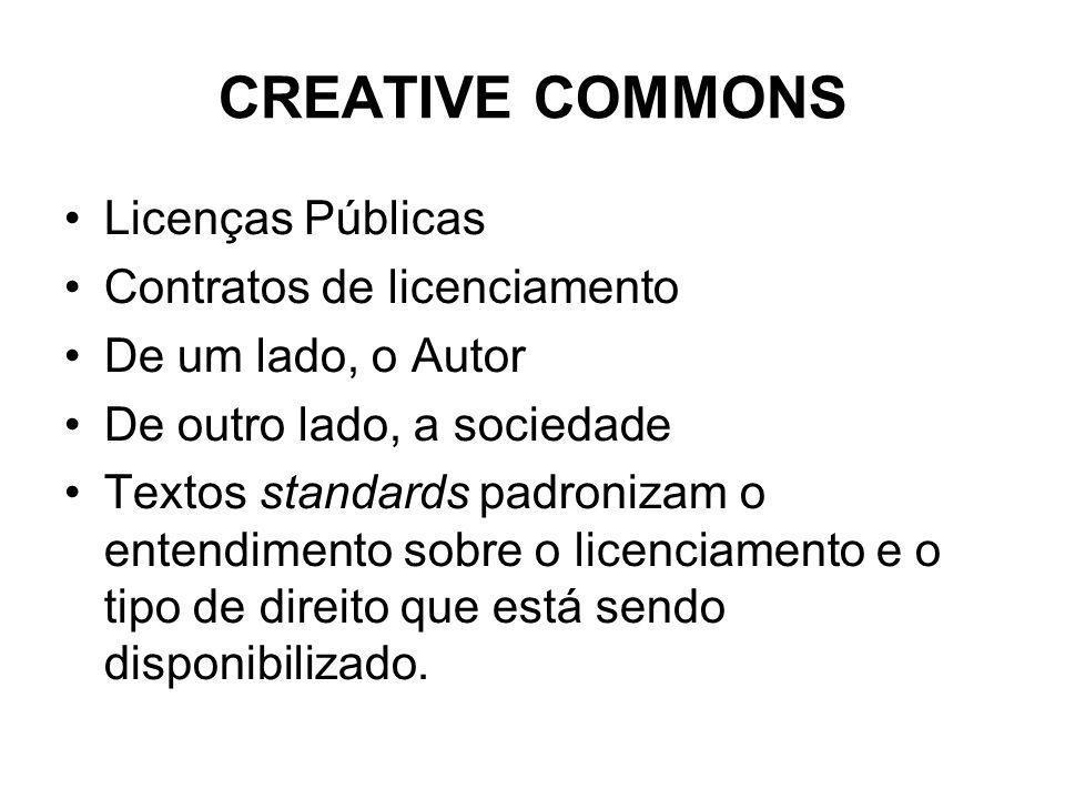 CREATIVE COMMONS Licenças Públicas Contratos de licenciamento